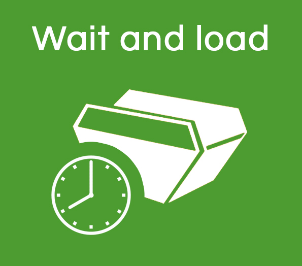 wait and load recycling